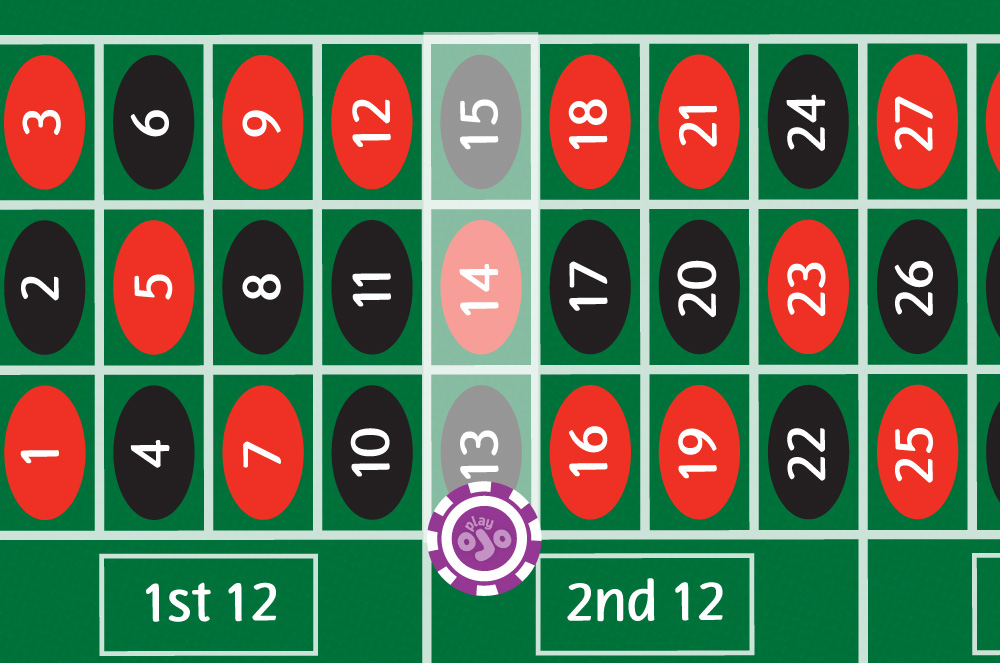 chip on the end of the line between 13 and 2nd 12 with the following numbers highlighted: 13, 14, 15