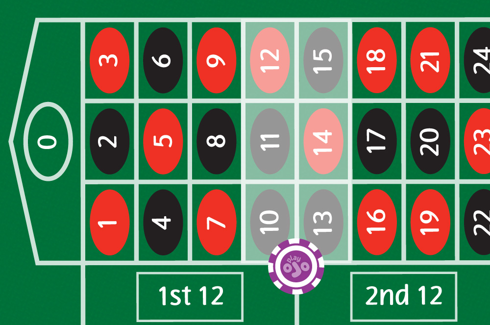 a chip placed with the squares 10-11-12-13-14-15 highlighted