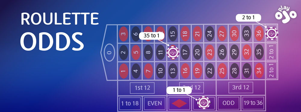 Roulette odds and payouts the comprehensive guide