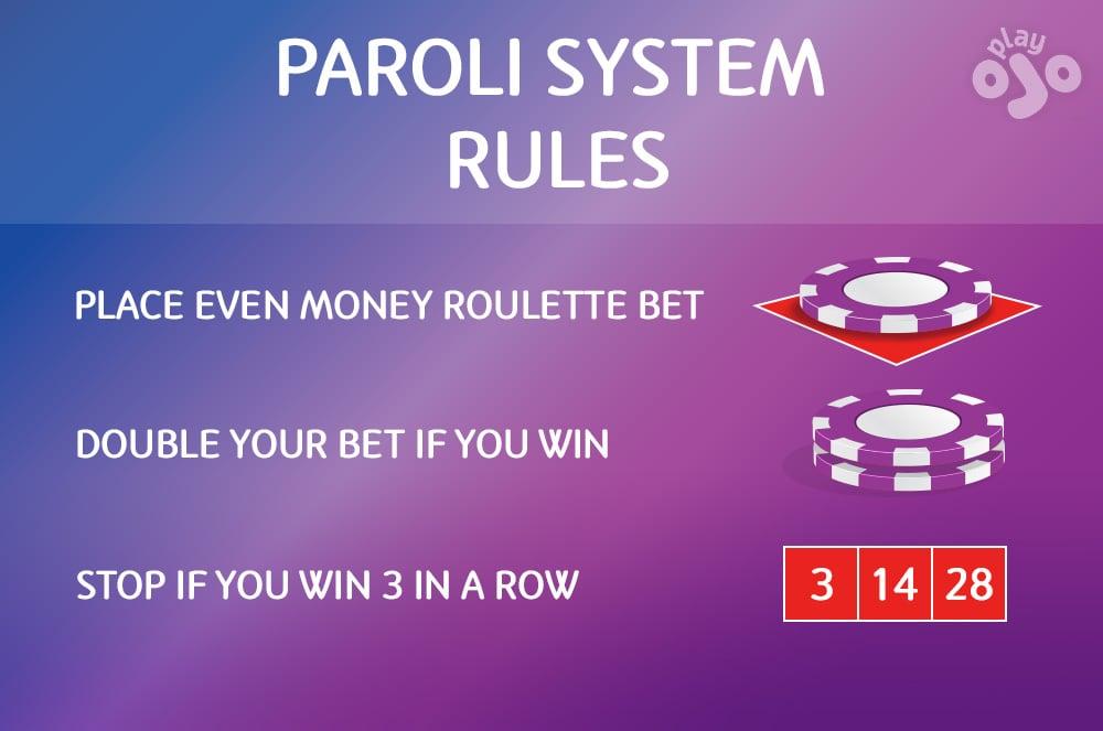 the paroli system rules