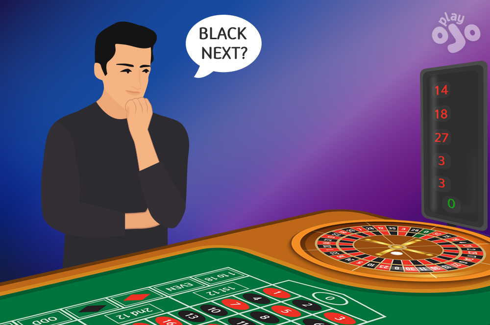 ROULETTE NUMBER BOARD WITH STREAK OF REDS + PLAYER THINKING 'BLACK NEXT?'