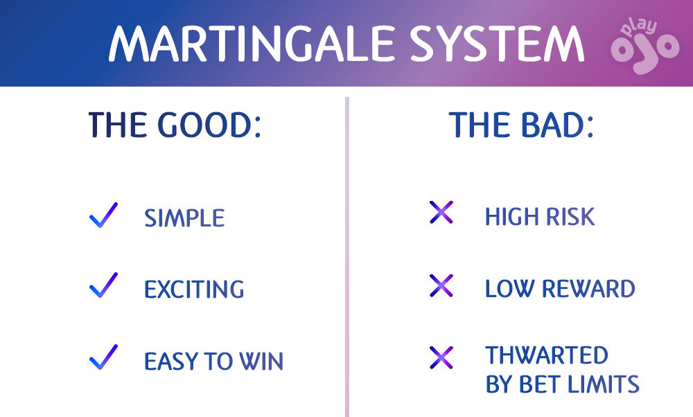 Martingale system the good and the bad