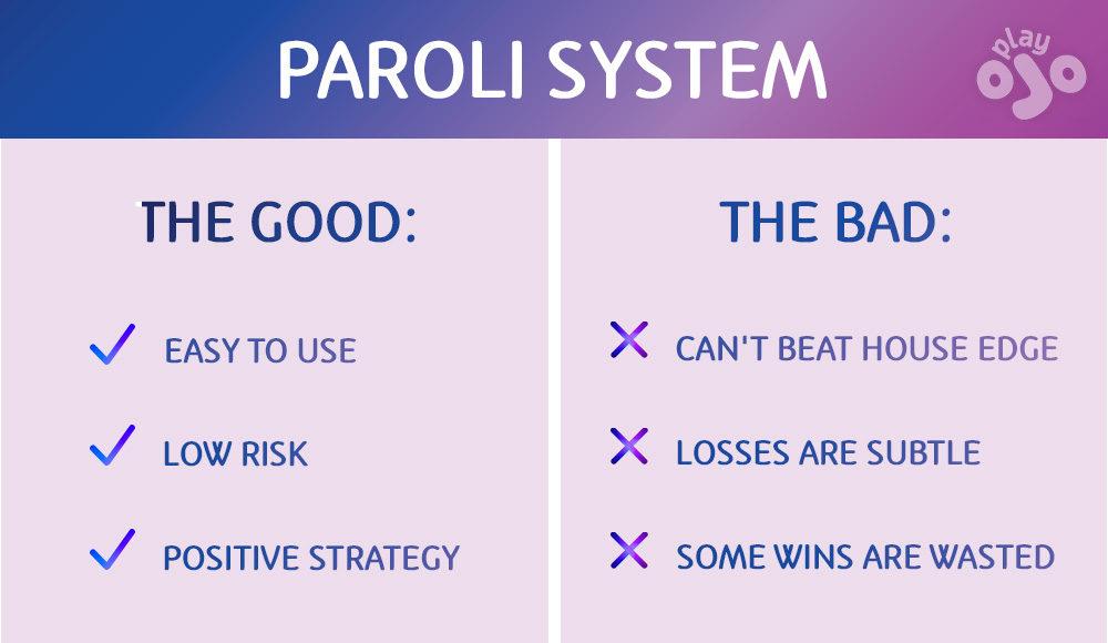 paroli system the good and the bad revealed