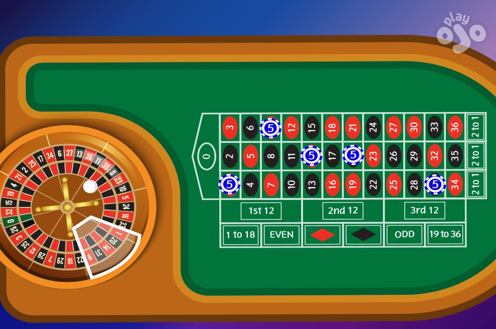 Roulette wheel and Roulette Table