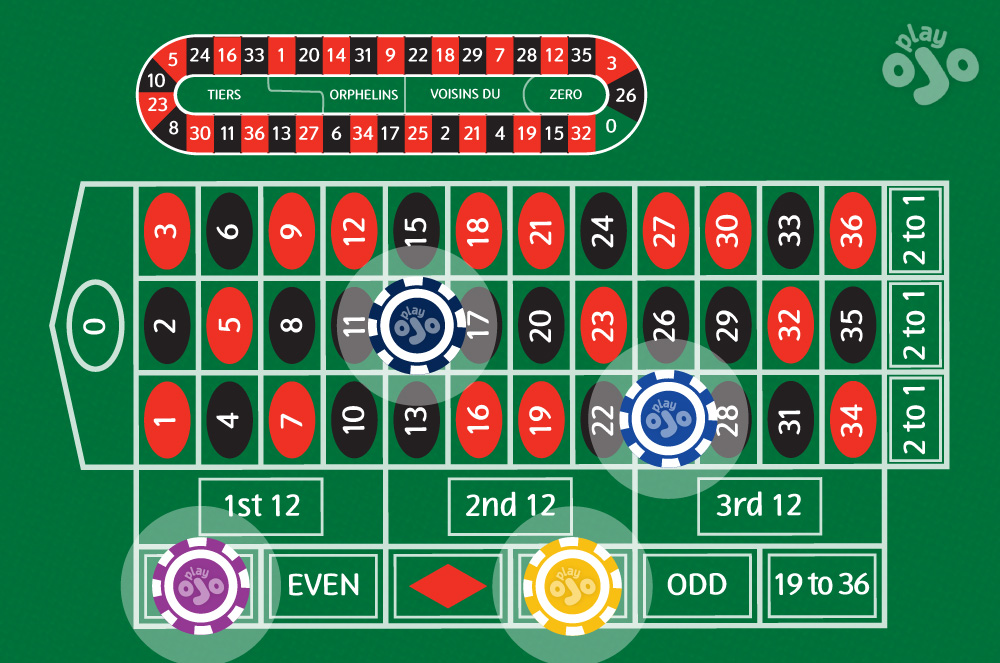 betting layout, focusing on the main grid and outside bets, but excluding the racetrack section