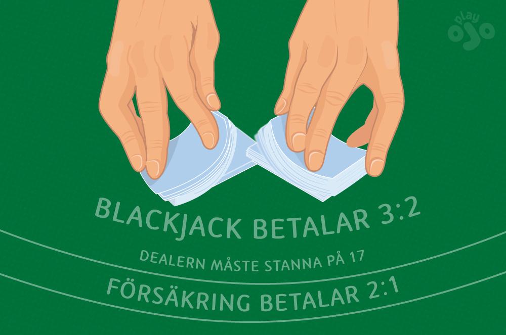 Hur man spelar Blackjack – spelets fortgång