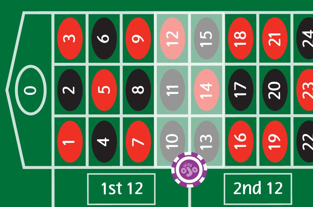 Sex nummer dubbelrad roulette