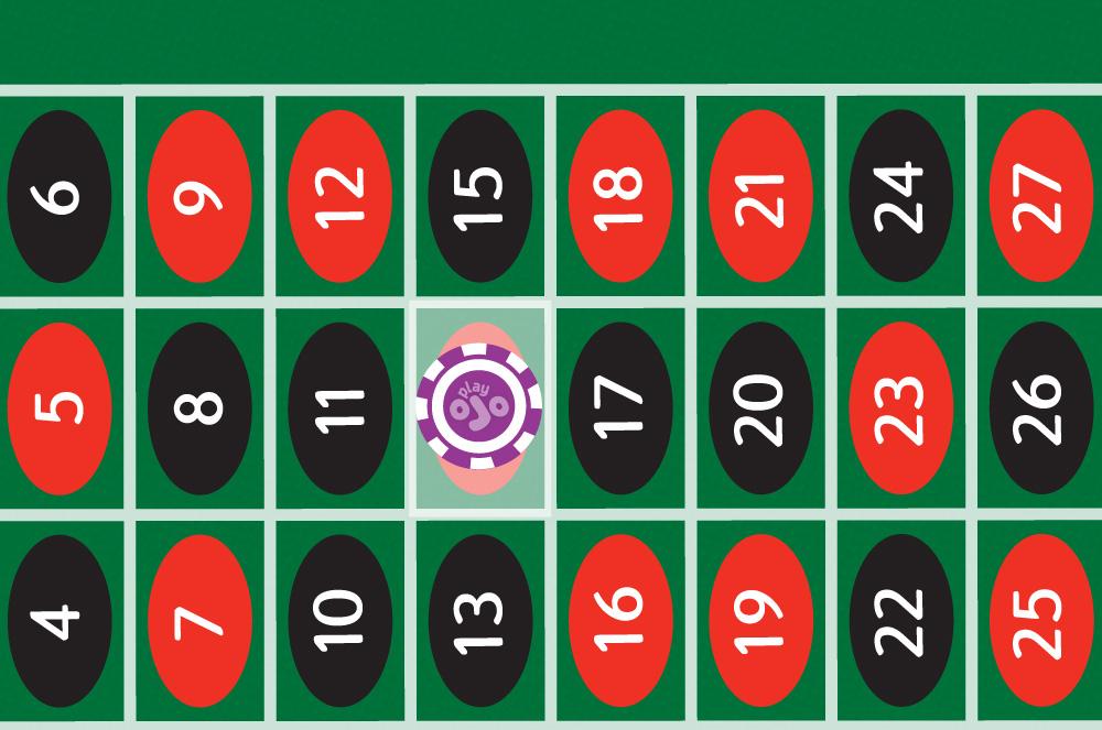 online-roulette enskilt nummer straight