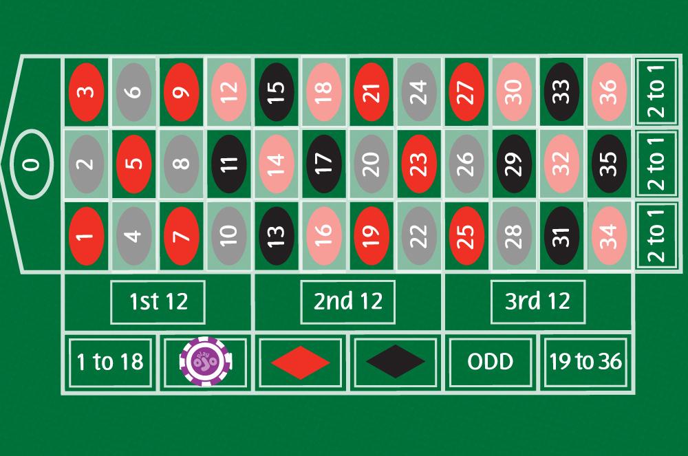 online roulette jämnt udda