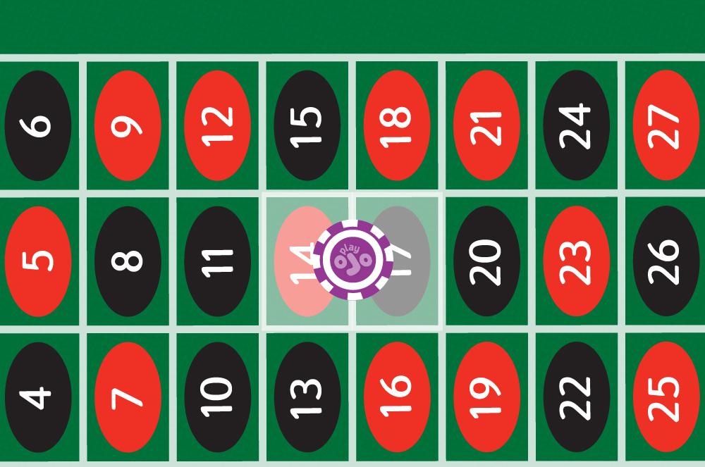 två nummer split roulette